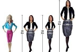 Вага, зріст і фігура